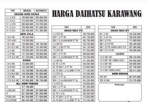 Pricelist Harga Daihatsu Karawang Agustus 2020